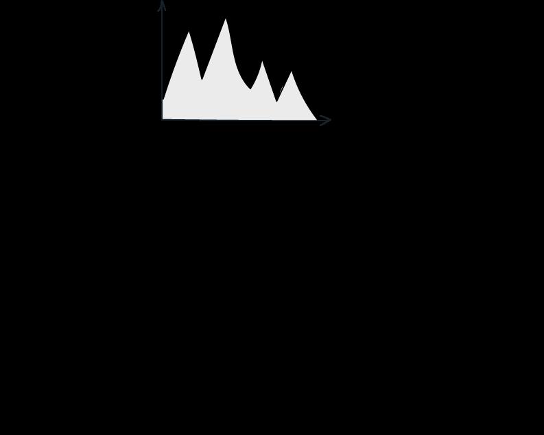 image-layers-4-02